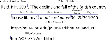 Chicago Quick Guide   WSU Libraries Fresno State Electronic Article in a scholarly journal
