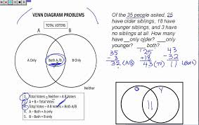 best photos of math venn diagram   venn diagram math problems    venn diagram math problems