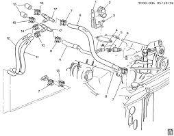 2005 gmc sierra heater wiring diagram car wiring diagram download 2006 Sierra Wiring Diagram 960513tc08 036 99 z71 wiring diagram car wiring diagram download cancross co,2005 gmc sierra 2006 gmc sierra wiring diagram