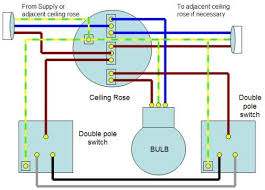 home wiring guide two way lighting switch