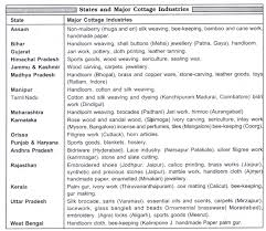 essay on quotsmall scale industries in indiaquot  words image