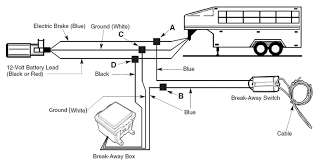 cargo trailer 7 pin wiring diagram on cargo images free download Wiring 7 Pin Trailer Wiring Diagram cargo trailer 7 pin wiring diagram 2 7 pin rv plug wiring 7 way trailer wiring diagram wiring 7 pin square trailer wiring diagram
