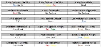 honda accord radio wiring diagram 2000 wiring diagram honda accord car stereo wiring diagram image