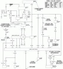 isuzu truck wiring diagram wiring diagrams 98 isuzu hombre wiring diagram diagrams