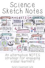 17 best ideas about note taking notebook ideas 17 best ideas about note taking notebook ideas banners and diary ideas