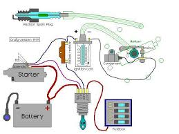 ignition coil wiring ballast resistor ignition ignition coil wiring diagram resistor jodebal com on ignition coil wiring ballast resistor