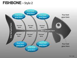 fishbone diagram template   wordscrawl comfishbone diagram template powerpoint http     slidegeeks com