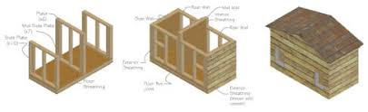 How To Build A Dog House   Insulated Dog House PlansIntroducing My Easy Build Dog House Plans