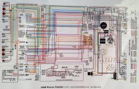 wiring diagram pontiac the wiring diagram 68 firebird wiring diagram 68 wiring diagrams for car or truck wiring