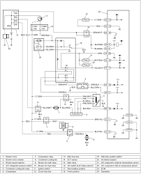 honda brio fuse box diagram honda wiring diagrams