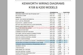 kenworth t wiring diagrams kenworth image kenworth t800 wiring schematic diagrams moreover kenworth t600 on kenworth t600 wiring diagrams