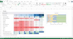 business plan template ms word for startup and small businesses some of the excel spreadsheets include a balance sheet break even analysis cash flow competitive analysis general demographic profile