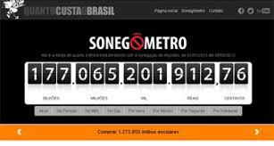Resultado de imagem para Imagens sobre sonegação de bilhões no Brasil