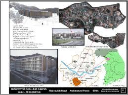 Dissertation Topics In Architecture India bio Org halfrida heilwig bio org   Dissertation Topics In Architecture India bio Org halfrida heilwig bio org Kadva Corp