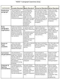 seven paragraph essay format  term paper academic service seven paragraph essay format