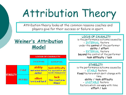 home learning  review using green pen the questions  focus on    attribution theory attribution theory looks at the common reasons coaches and players give for their success