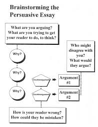argument persuasion essay topics academic 80 really good argumentative persuasive essay topics
