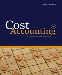 Image result for cost accounting