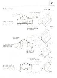 construction of multipurpose centre for dwcra illustrated design p 02 building elements