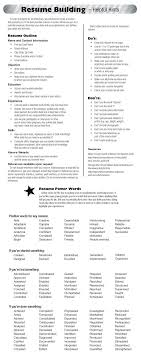 the world s catalog of ideas resume building infographic that will help you think through the process of putting together a resume from scratch for u s companies
