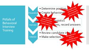 behavioral interviewing for hiring success barbara rutkowski 19 pitfalls of behavioral interview