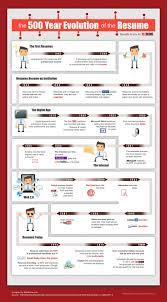 the modern history of the resume infographic social media job listings