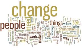 Image result for change pictures
