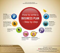images about The Business Plan on Pinterest Pinterest