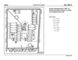jetta fuse box diagram jetta wiring diagrams