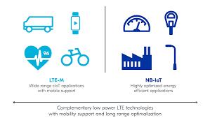 <b>Low power cellular</b> IoT - nordicsemi.com
