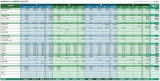 marketing budget templates annual marketing budget template