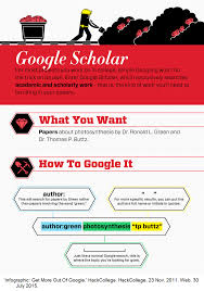 how to google better univ subject guides at nicholls state how to google better univ 101 subject guides at nicholls state university