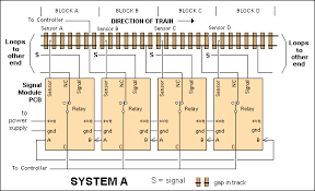 watch more like model railroad signal plans train signal circuit diagram train engine image for user manual