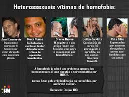 Resultado de imagem para IMAGENS DE o que é ser homofóbico