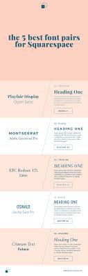 best ideas about typography typography fonts 17 best ideas about typography typography fonts fonts and graphic design typography
