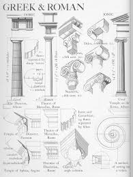 architecture r art history antiquity ancient greek classical architecture r art history antiquity ancient greek classical orders