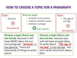 narrowing a topic for an essay guide choosing and refining topics  written college essays samples