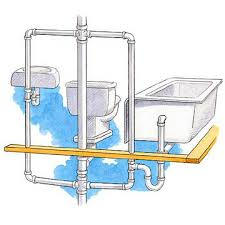 running drain and vent lines   how to install a new bathroom   diy    option  enlarge image  other drain configurations