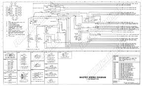 ford truck wiring diagram wiring diagrams for trucks the wiring diagram 1973 1979 ford truck wiring diagrams schematics fordification wiring
