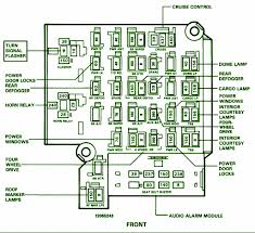 s fuse box printable wiring diagram database 1989 chevy s10 fuse box diagram chevy get image about source