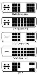 Can a <b>single link DVI cable</b> be connected to a <b>dual link</b> DVI port ...