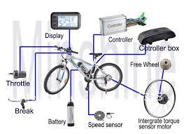 electric bike controller wiring diagram in addition electric motor electric bike controller wiring diagram in addition electric motor wire connectors additionally electric bicycle controller razor