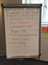 skills of integration managers european workshop on merger skills that are required on the level of integration teams might include among others leadership operative know howand team management different to