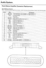 acura wiring schematics subaru dl l bl cyl repair guides wiring acura mdx wiring diagram wiring diagrams online acura mdx wiring diagram bose 10