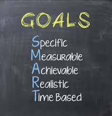 motivation and discipline how managers can use both to lead a set goals