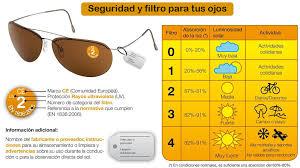 Resultado de imagen de daños solares en los ojos gafas