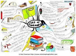 best images about creative mind maps creative 17 best images about creative mind maps creative sketchbooks and map art