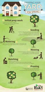 best ideas about lawn care diy landscaping ideas found this lawnmoer maintenance article due it and you will have a good mowing season less expenses too