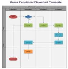 bpi project tools   different types of flow chartsfunctional flow chart