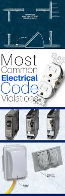 code bathroom wiring: these are the electrical codes diyers and pros mess up most often many